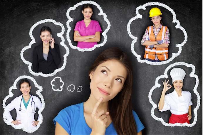 What S Your Career Type North West Jobs