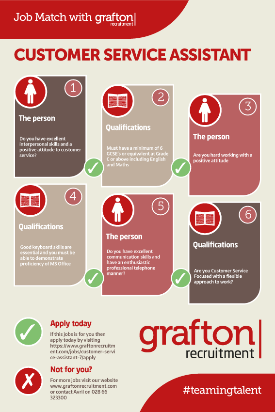 Job Match with Grafton Infographic